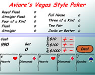 Aviares Vegas Video Poker játék