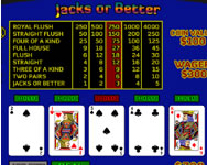 Jacks or Better Video Poker online játék